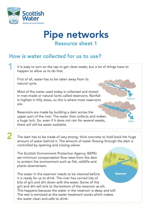Water Pipe Network